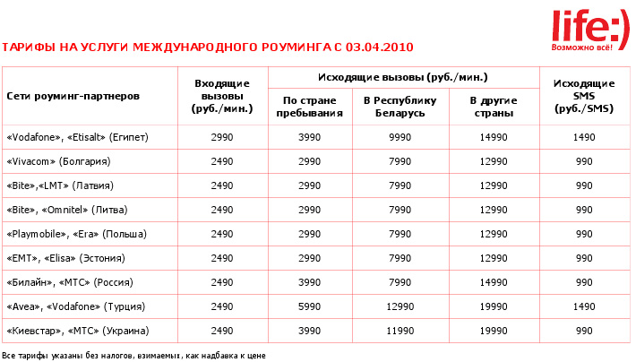 Беларусь Дешевле