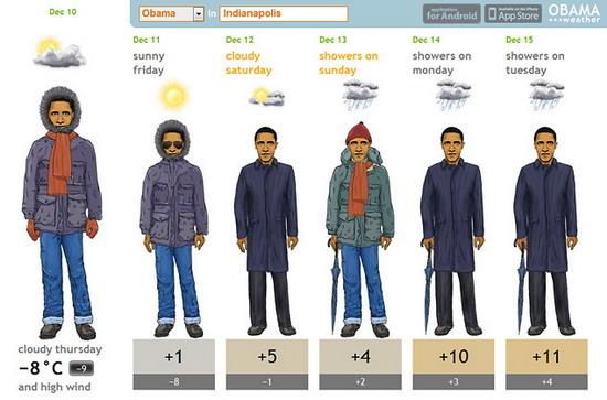 Погода в великих копанях херсонской области